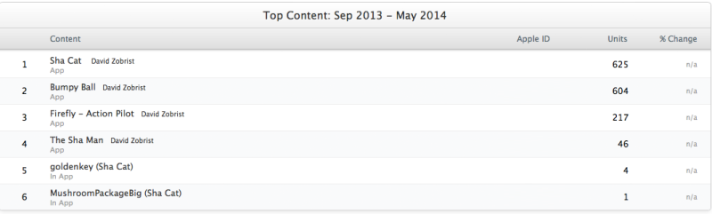 Screen Shot 2014-05-21 at 22.57.50